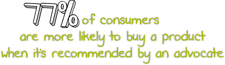 77% of consumers are more likely to buy a product when its recommended by an advocate